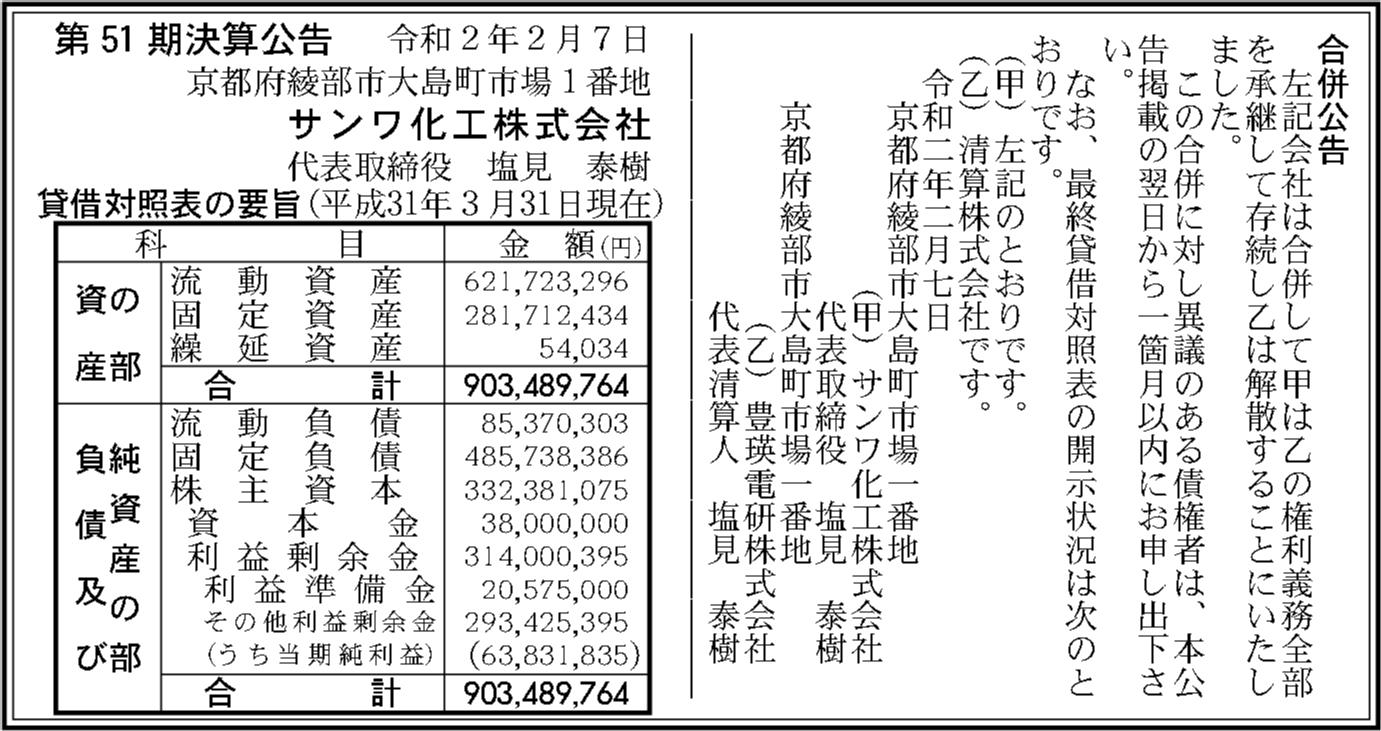 0063 74e2d5e6f05a75e7a57086d00fd4bf3d805a54a0342f5c36ca577a42eb6d9c83b57e047e0c4315867eeb137d0932b54b9778f23a7a2417171ff382bec18a2553 02