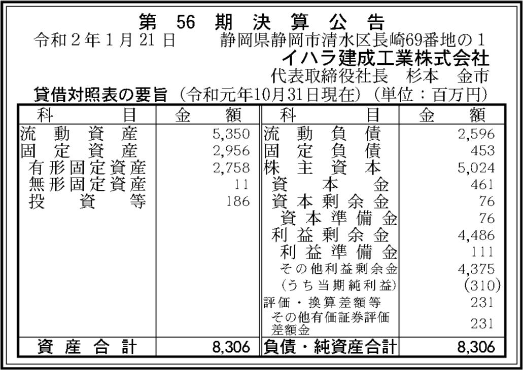 0053 08c50a249ce58e0f23c8ce0e5df65414385d864a8eb4c126538b618351dab0d212f9a2052de0819831356f3933f614d1f3893d38da2d7b30b4737703017368cb 01