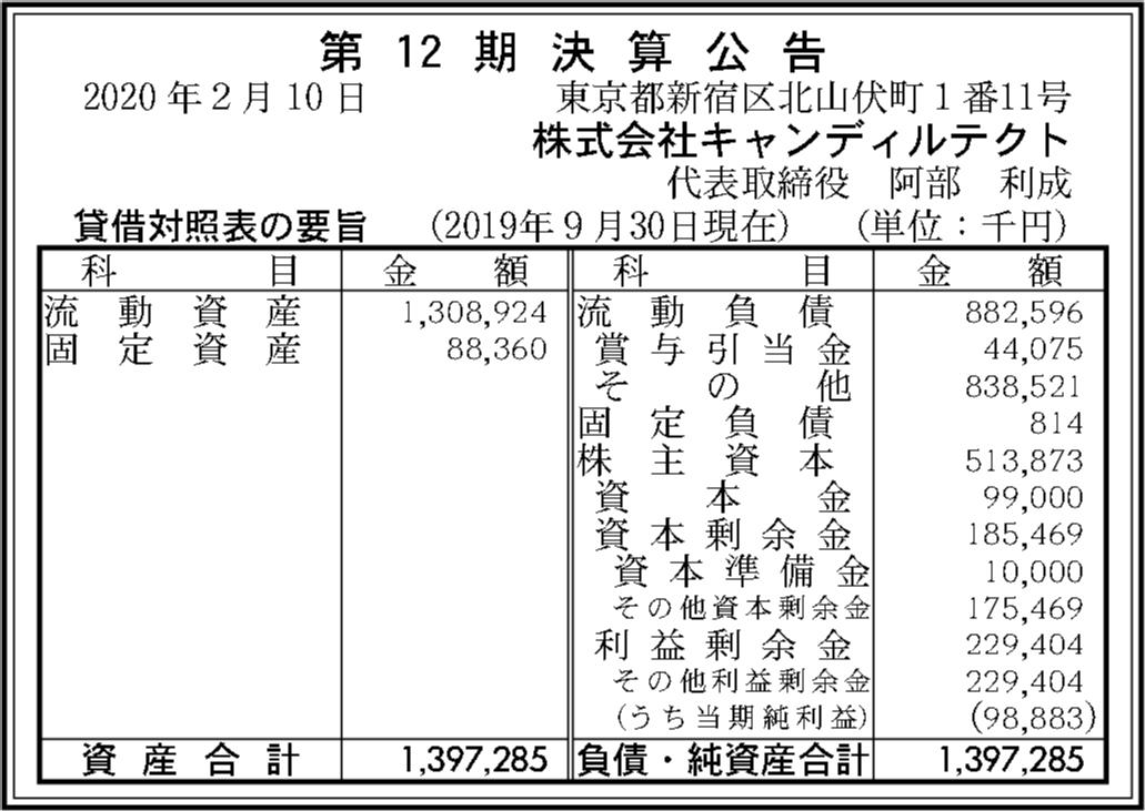 0054 fc0a549756f4489297631b8e53543b585f6cc90f5770c8cd3e95b784ea0ad29219f4cc09877ccb8ebce6cf9fc93029c4c4125220421c4380dde33a066c8e8e4b 01