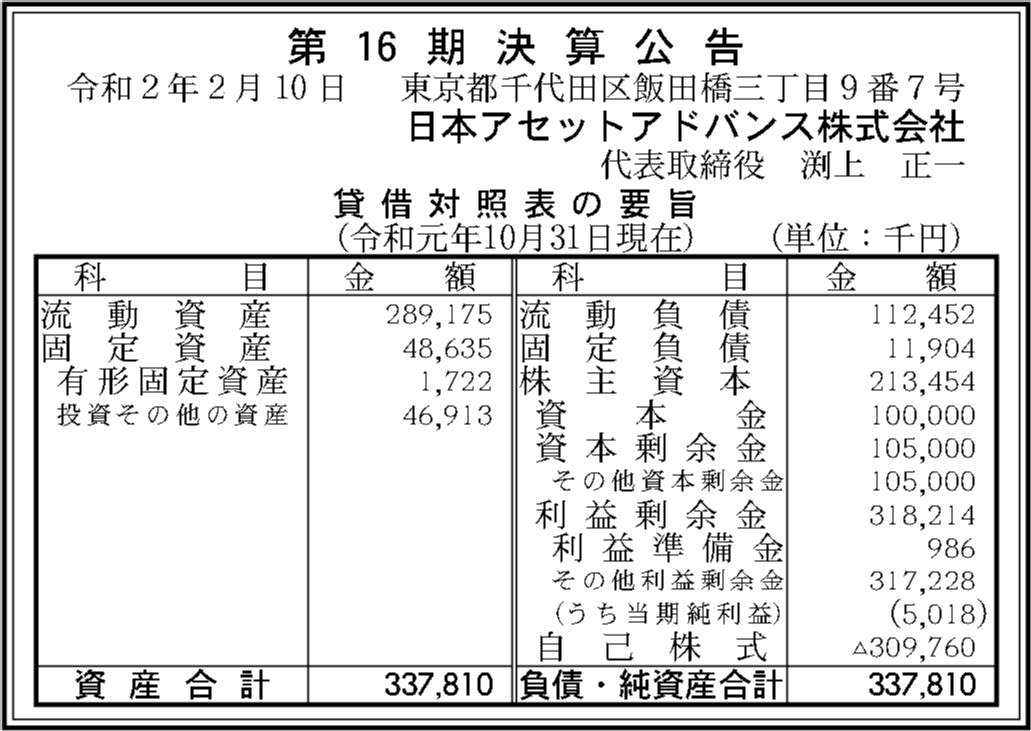 0054 fc0a549756f4489297631b8e53543b585f6cc90f5770c8cd3e95b784ea0ad29219f4cc09877ccb8ebce6cf9fc93029c4c4125220421c4380dde33a066c8e8e4b 02