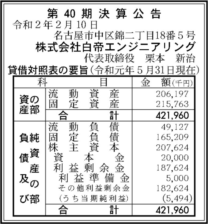 0055 856d31a22e561b59fb9557c88ebd0b2ec07bcec654499545e830211823a944def0b3d4622053dad6948db59665576b3a8223da99bf2b8348e542cecf85f5436e 07