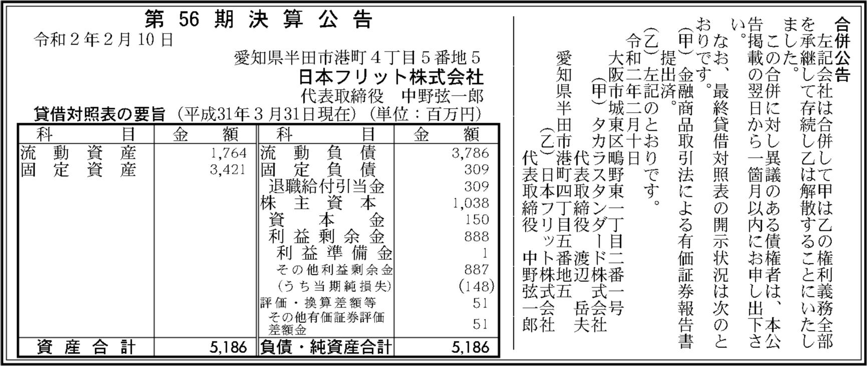 0060 1db088d58bdba4077bfe87fe10227472475085645bd68f6e4c05e6de696d4464b373199e8a826d53a0ccdb9af43db98e70d738f3b2313b2a95a2e71179dad891 02