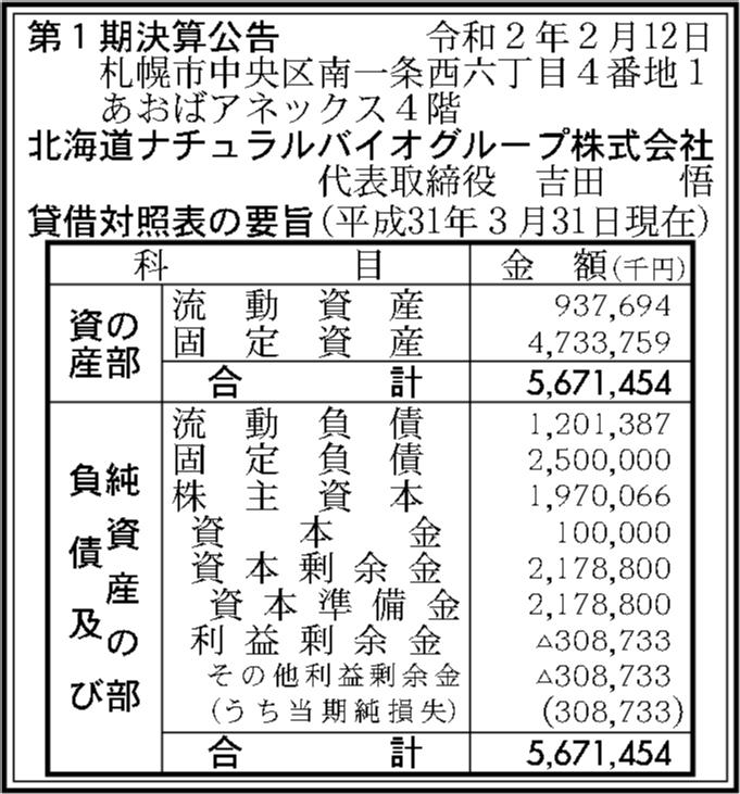 0055 ad3d4698429b018ed567c0d8637c67fbd2eb07533b657331f67ec332cbda76d15134bbf72c4c5f6c1ebfadbd5c8b8a178242e1f07037f9fc4d7627d783d0def1 01