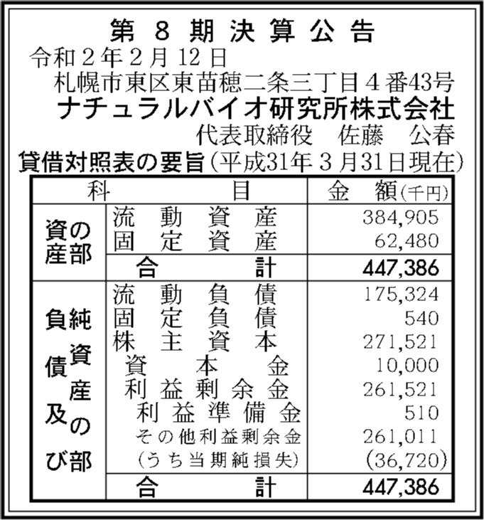 0055 ad3d4698429b018ed567c0d8637c67fbd2eb07533b657331f67ec332cbda76d15134bbf72c4c5f6c1ebfadbd5c8b8a178242e1f07037f9fc4d7627d783d0def1 03