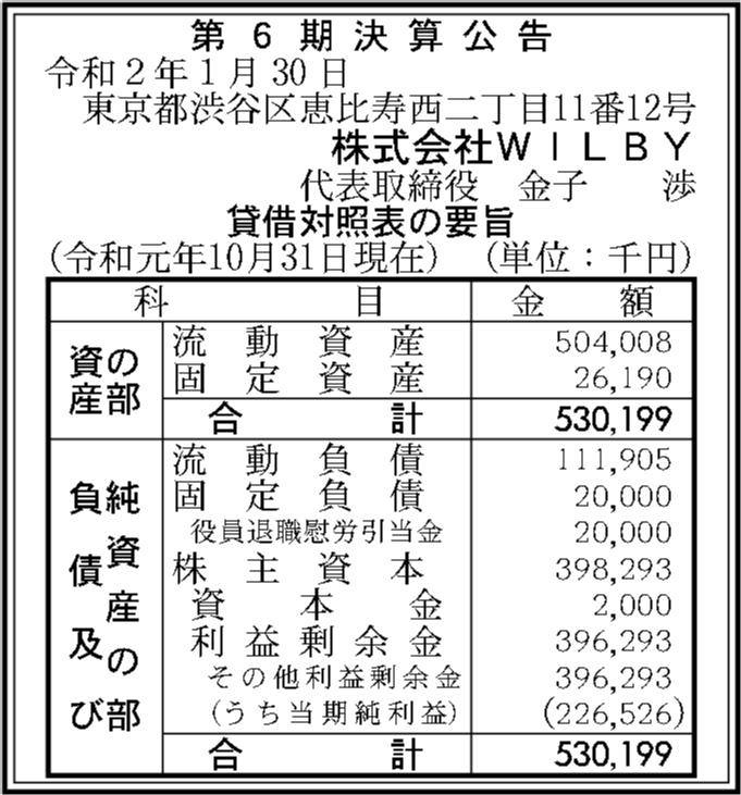 0056 7f4c2df549e4831ba0e7278a3a21af80d1540a1e1f7b57a00f475cf1416d17010d806309120daaee6463e569fbe2df4acf6c3d7f0b634780551e7e41da82a1a9 06