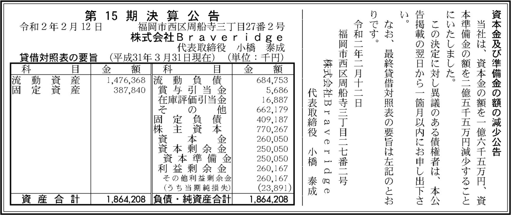 0058 4e3f268644b331daec98bd9963e48319b2b4ea620dfbf99c36b4a466249a18251bf33edc6621dca1325672bfd7880286cd133bdb39622c4b8261ddf8a0c4ad9d 07