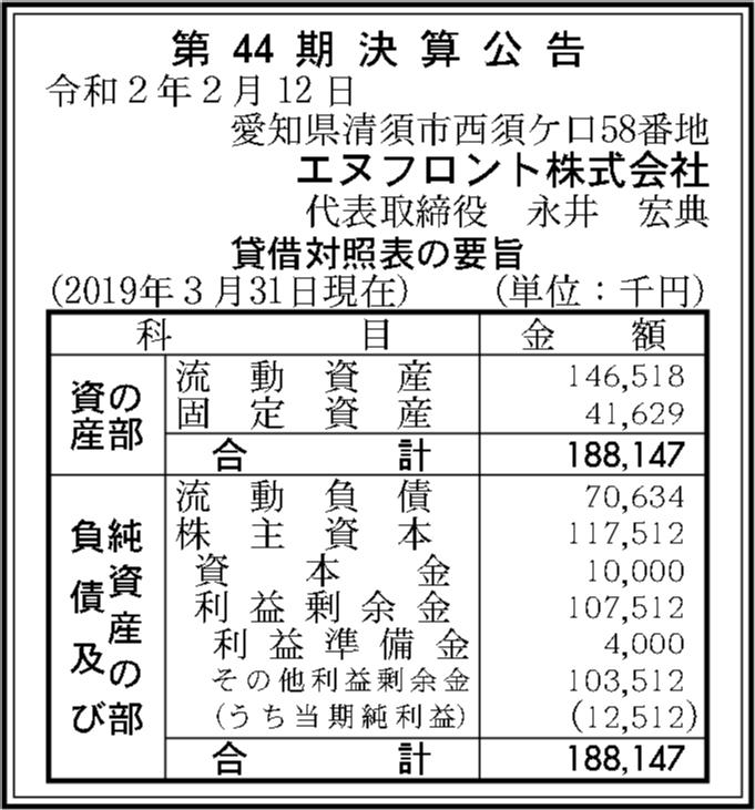 0059 e6031050f75566078fb2dc3359483b1b388456670ca4c3682ff54fd2393a7ff0b652ca1e056f5179609a75ff2234db0f3203737a95fb1012d5835a96d70e1f32 01