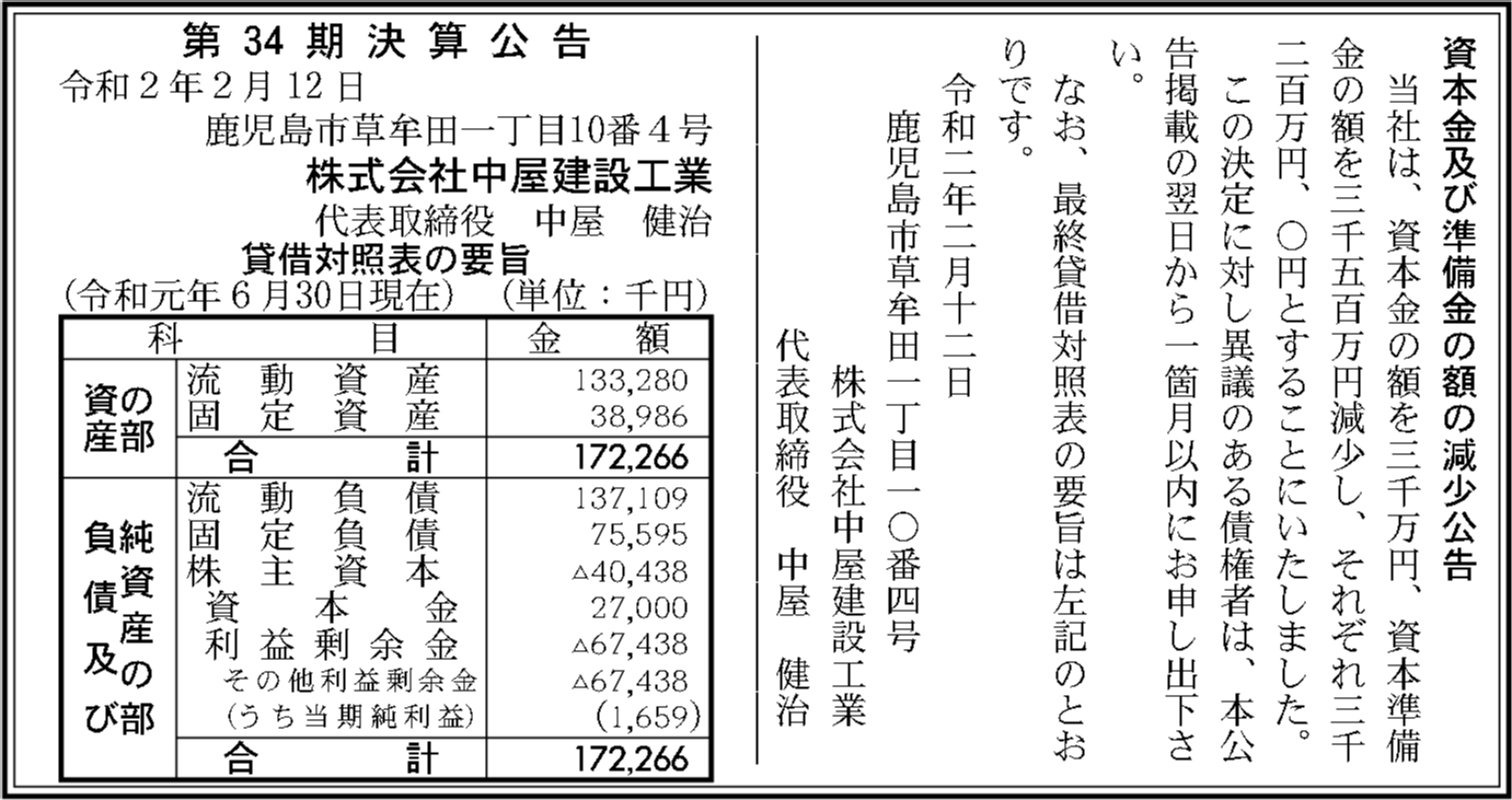 0059 e6031050f75566078fb2dc3359483b1b388456670ca4c3682ff54fd2393a7ff0b652ca1e056f5179609a75ff2234db0f3203737a95fb1012d5835a96d70e1f32 04