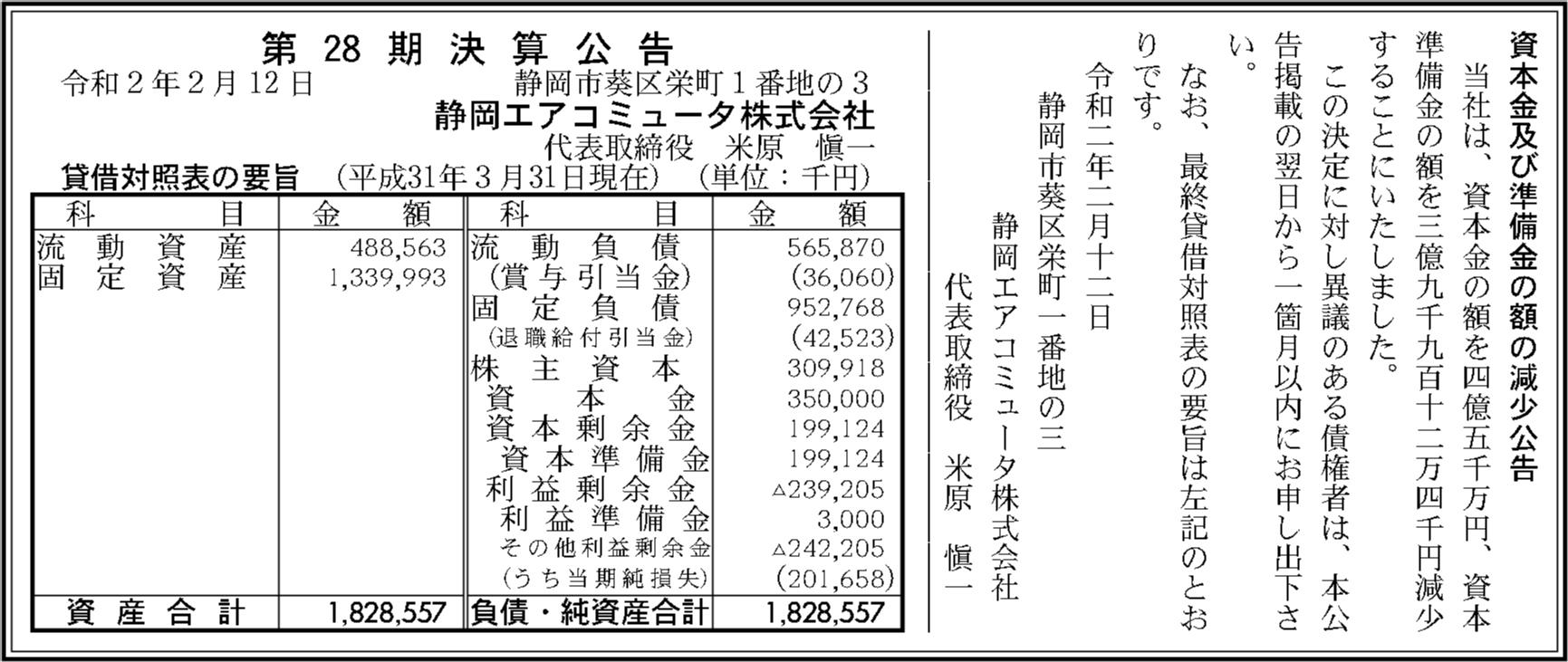 0060 8f165b776534766003b1d43b9b47cbfd3029103c49b8576c1f5de90d64207f25d0521350a4009ee29d8b7e8fb5ed4610b4483baf4e74425a50940245a0ad6e9a 01