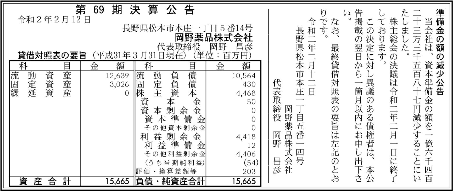 0060 8f165b776534766003b1d43b9b47cbfd3029103c49b8576c1f5de90d64207f25d0521350a4009ee29d8b7e8fb5ed4610b4483baf4e74425a50940245a0ad6e9a 03