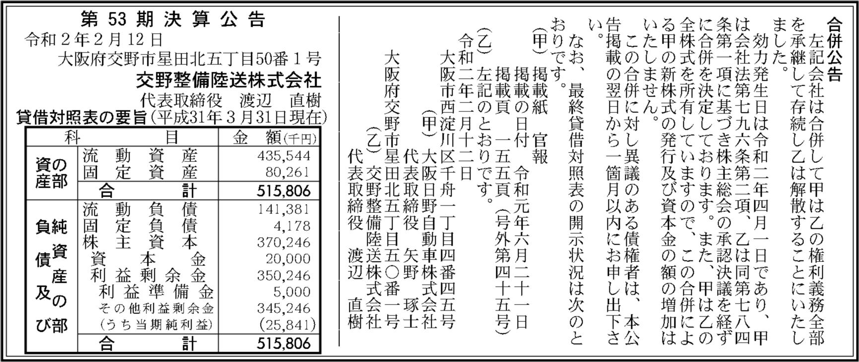 0060 8f165b776534766003b1d43b9b47cbfd3029103c49b8576c1f5de90d64207f25d0521350a4009ee29d8b7e8fb5ed4610b4483baf4e74425a50940245a0ad6e9a 04