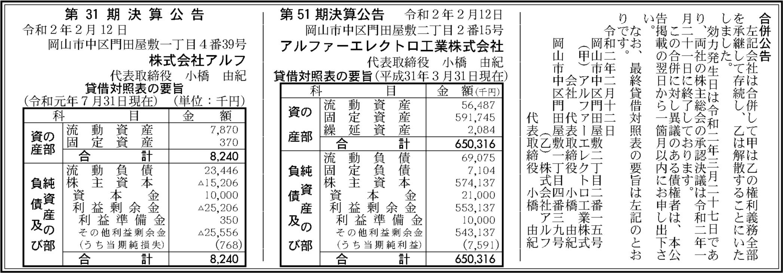 0062 bac26824f813ac23a8521b7218b0a4387b8c6ecb82e111ff996ee70d4b2ffc83646654e01f5349fc0eb7cc061dd10c72f96211b7bbf3cec29dd31c2c02348c85 04