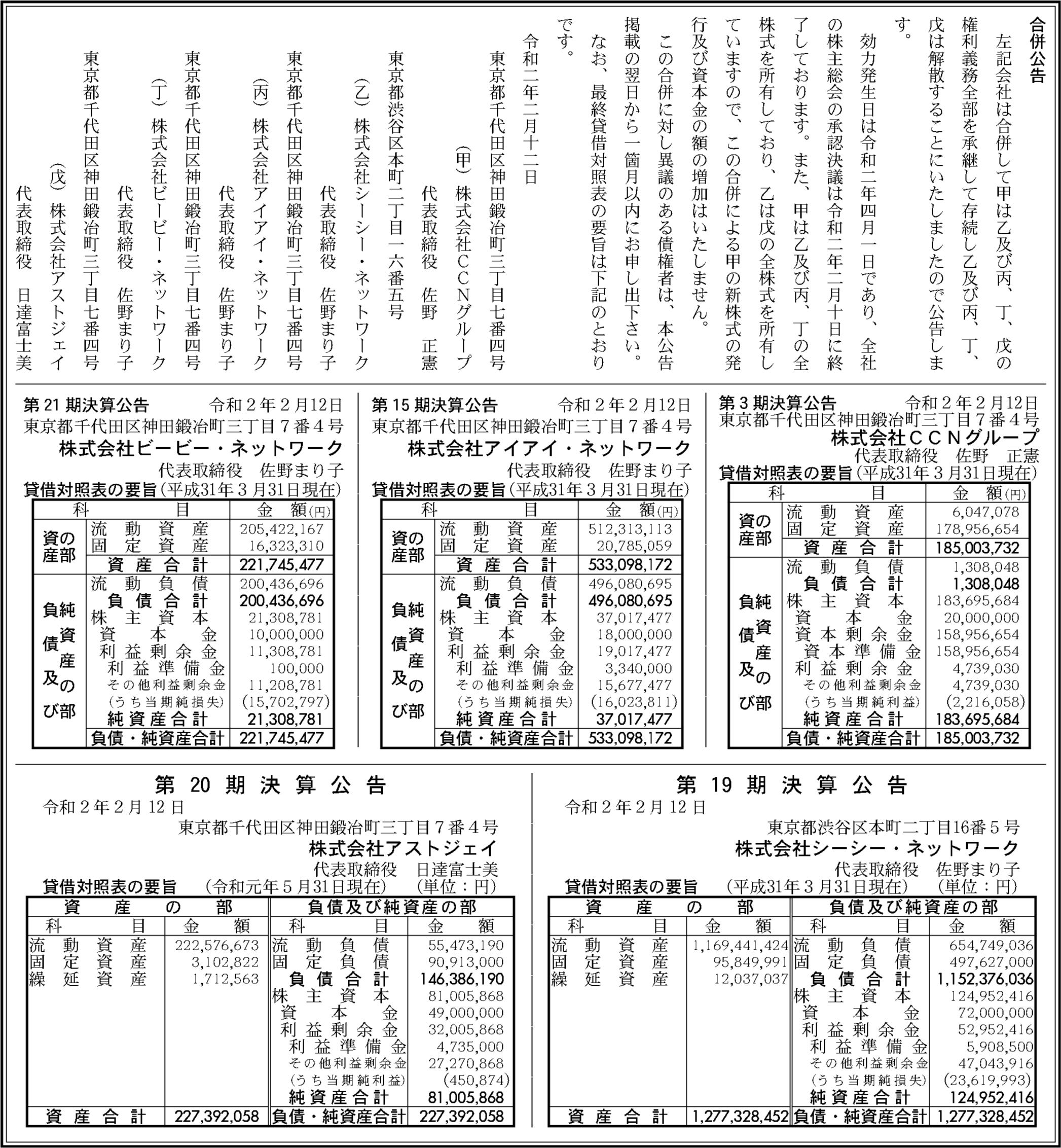 0064 0bf2b67f2241c782564cc2de4cdf88413f934aa6cc2efd97f1813a0869f90b2179cbae3b055ebaae0c7b8bf18a10f32af4f88b91bd25e3eb38a94be368fcdd5e 02