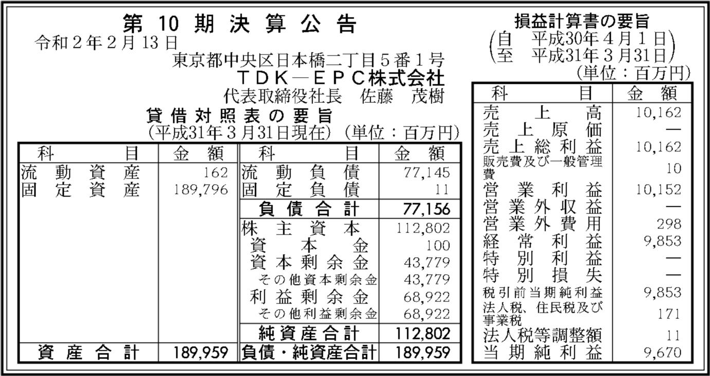 0091 c2d879daaa89143e3ee369b482de95fcf4e441b569e24d8c95f12d7543032eb143a06b4919b5d8127791f80ac6a756a896b551d06cfda9ff94dd5a333440c2a6 08