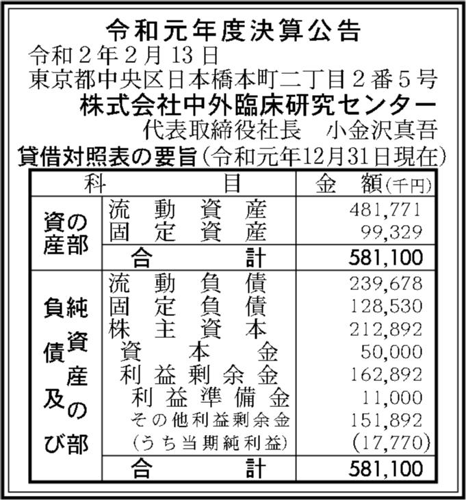 0091 c2d879daaa89143e3ee369b482de95fcf4e441b569e24d8c95f12d7543032eb143a06b4919b5d8127791f80ac6a756a896b551d06cfda9ff94dd5a333440c2a6 09