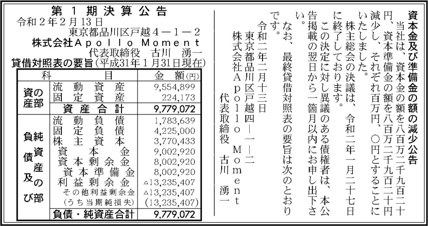 0092 349e05ea4c064d4a219a98a9cf3134dc8abab5b77ac9f4d1e025c7c7162a83a5dbb6373dfc1380a835c1208e8a88651d6cf26dad1ed47580f5a74372a8f614f9 01