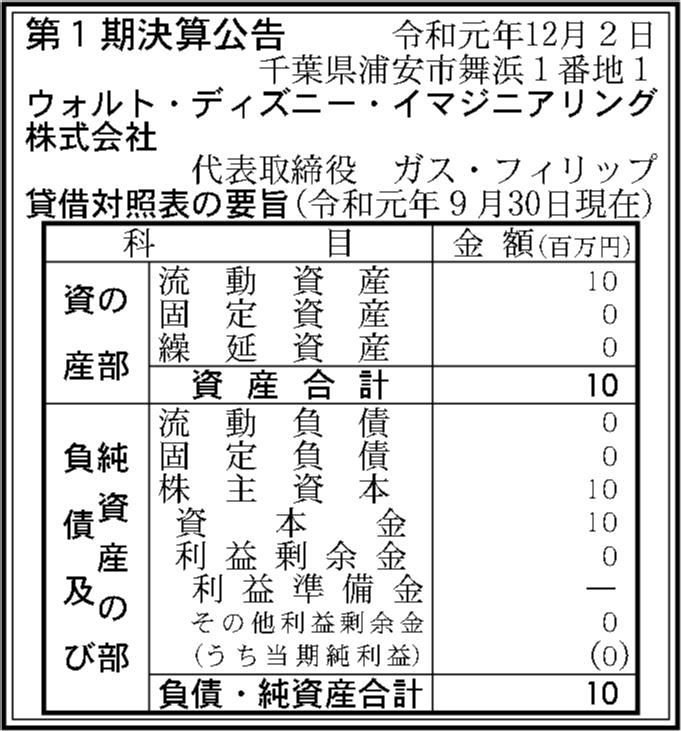0042 bdfd87c8f4f2a51b256a2a097eb09316c2d7be22b0e5804ac054ad027627c1ba83914ea1101eb239adad669c0a32a67b2f839ab21656be5c20d7f4ae5e7e2050 01