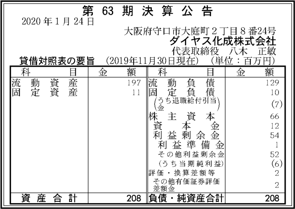 0047 984bfa44d8a698cde8f06cd24e7fa9cd5bb48118667ee578b59095afc97b1e5adcfa5351022792ea1b7a37ee94f5ca83b90a10a9d43b4275393563c7849864bf 02