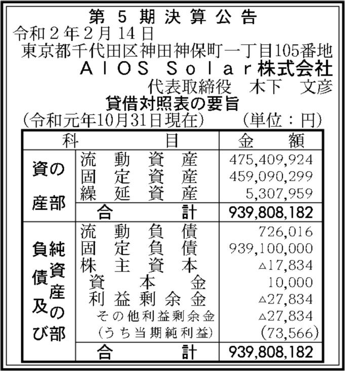 0047 984bfa44d8a698cde8f06cd24e7fa9cd5bb48118667ee578b59095afc97b1e5adcfa5351022792ea1b7a37ee94f5ca83b90a10a9d43b4275393563c7849864bf 07