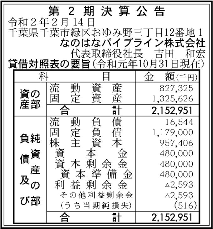 0049 9c957c6c9773c82a39e8a2bc3bd7ffe88d2f7669f0def09ca6714f3d817af3460f87560e4677028c4f6208014a33aeea00f3c1c1a1ee5fee6519deaca330f914 05