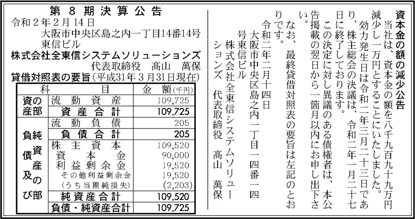 0050 41d47839cad6f721df90dfa8d9219f314c21fb283f53854e6007033ee029e39643ce967e93abec9ee770866abf2c8916c6b850d3dd5985e3b7d1ac676eb153ab 05
