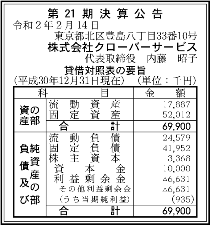 0050 41d47839cad6f721df90dfa8d9219f314c21fb283f53854e6007033ee029e39643ce967e93abec9ee770866abf2c8916c6b850d3dd5985e3b7d1ac676eb153ab 06