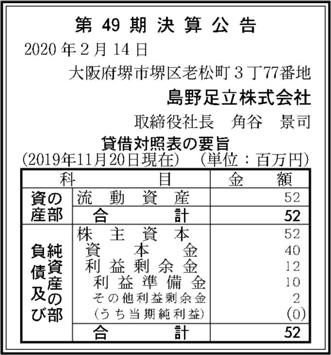 0051 1b56df21f10926bfc76bafc643f7410a1bcb50e5a555d21d1f7309622a2d8a8d945d210102a02548b50cfba344ce553d71e90dbf7a3d8dc4232572bb90b37bdf 01