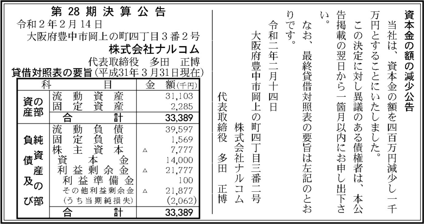 0051 1b56df21f10926bfc76bafc643f7410a1bcb50e5a555d21d1f7309622a2d8a8d945d210102a02548b50cfba344ce553d71e90dbf7a3d8dc4232572bb90b37bdf 04