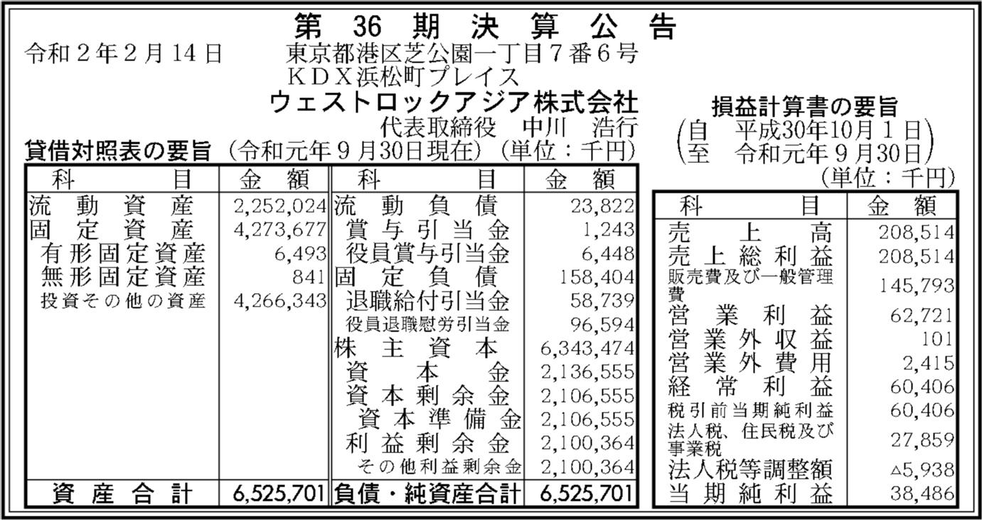 0051 1b56df21f10926bfc76bafc643f7410a1bcb50e5a555d21d1f7309622a2d8a8d945d210102a02548b50cfba344ce553d71e90dbf7a3d8dc4232572bb90b37bdf 08