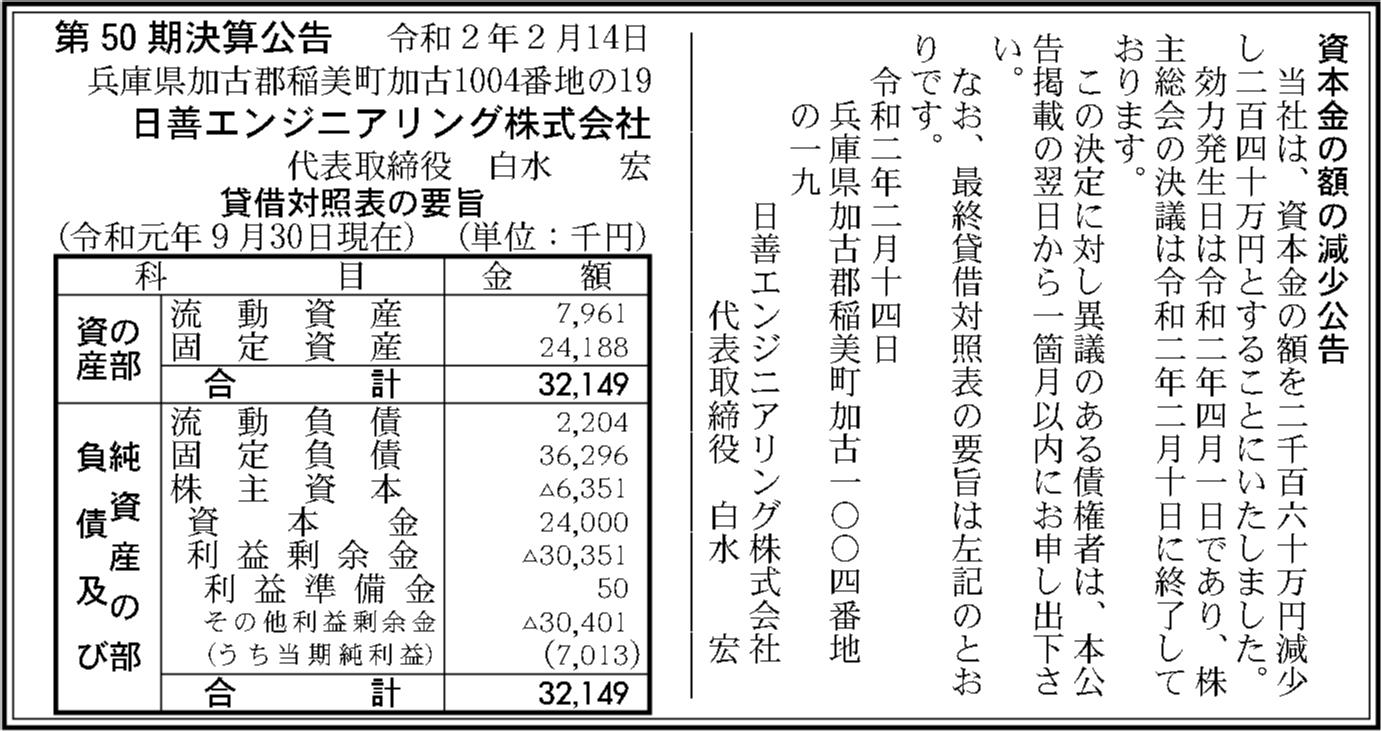 0053 9cdd493045cf8da1e8569b1555819a7c3f2319aa29d975bb5a8693de21c88cd0ef03e55e217aa4d83b0a9ddccf55e7012a3576764ba717913af4719ba4d1ec5e 04