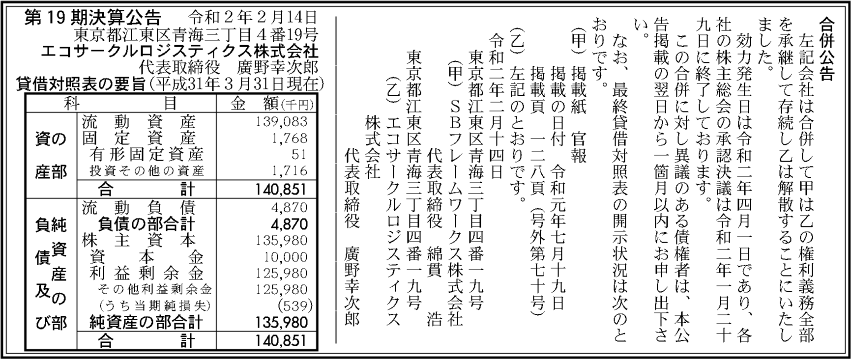0054 a343a43935f9c75753f943bd29f89e984cb939520e8c08239a39724ca8900a5bf388d98c2a8564ad5681f083636203ca504580f683ae1371b65ba89e0f7f236e 03