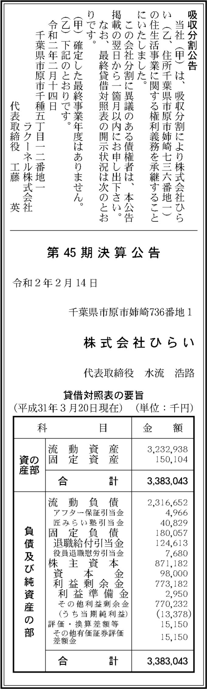 0062 c79a472ab6dee0b0f686a0476e282d4ce781d7f6988a87cfbdc5b1357f005c4f8106e9f41b0f2e3b23bfd748331f771d4c6373ea4c0cdac63c00f546fce2def3 03