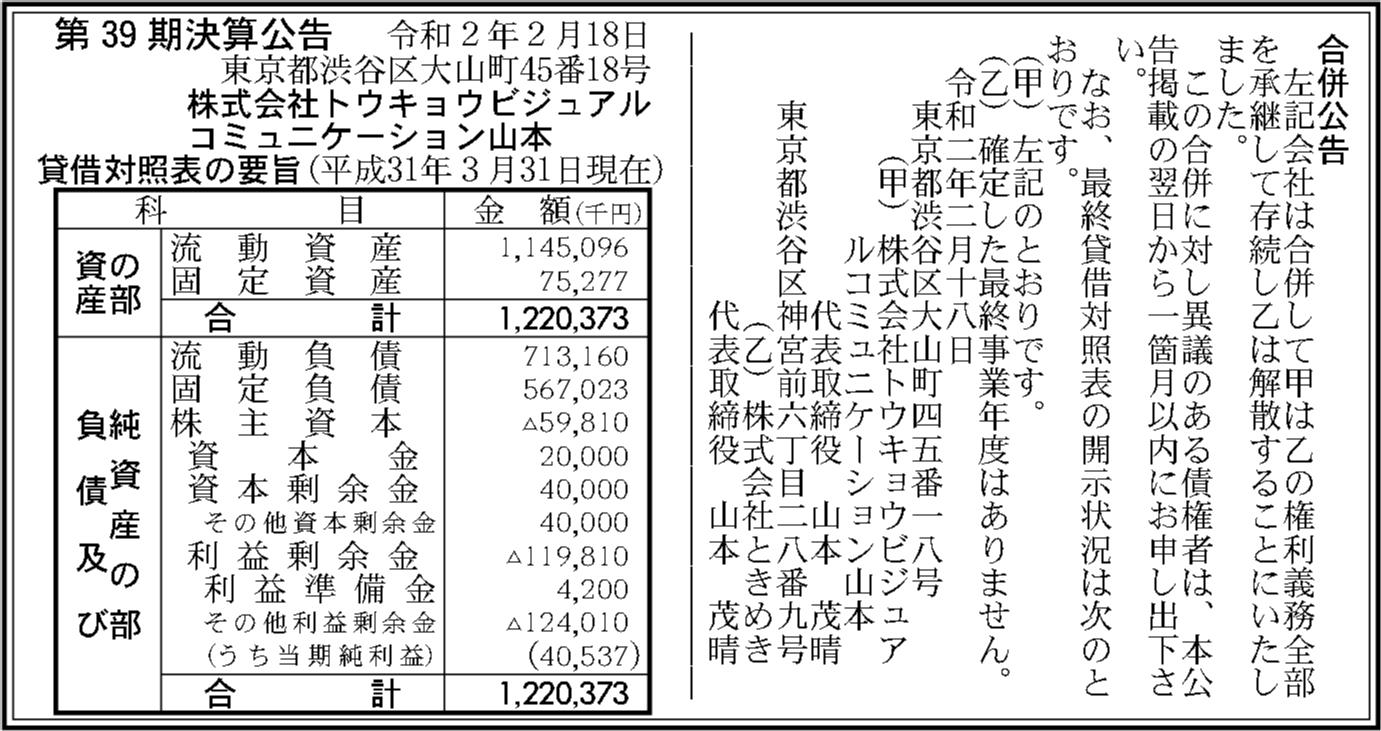 0091 57380b3e053123e6a844086f4a0a316fc41571f8423c18a334c6eb508e718aa58f8efb7804b13da8734e35614d645388ad92ffcce071c30182908b467a571647 08