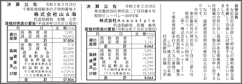 0090 b7ad24bdf78330501c84ae89636b8f96bd0e703994501861d9d15e1bc2765e2c1fa27da92a387aa088fa1dd3a6d8800dab90f718a3c04f9b74e7f0eda44138d7 01