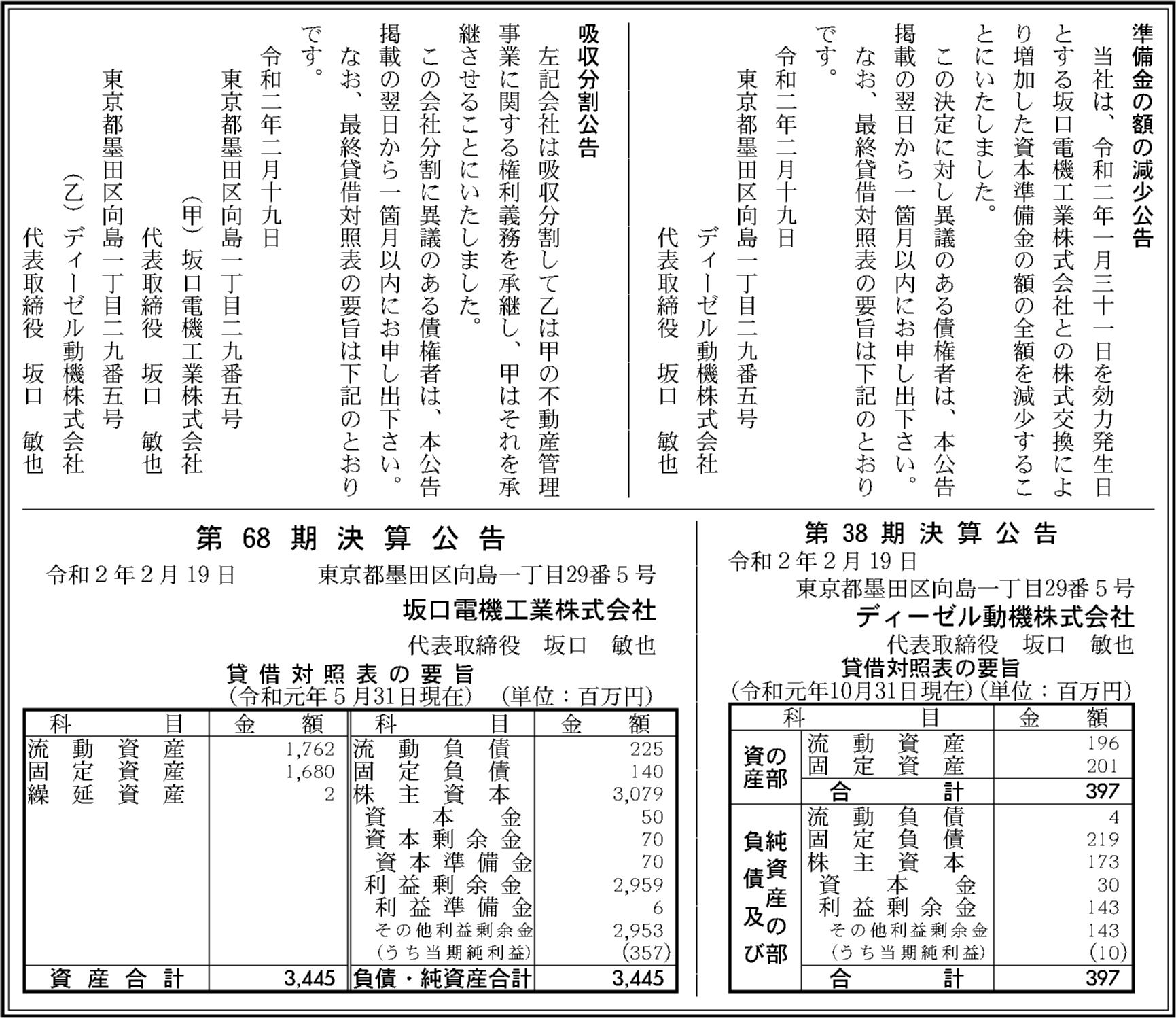 0093 a424a12f2350caeddad573de39fbb4e275c72a192e32fb5f3bff4f46fc818618d1cb47af38795ed9649540059efb71a739b724367b4eae6040f17ca28a7242e6 03