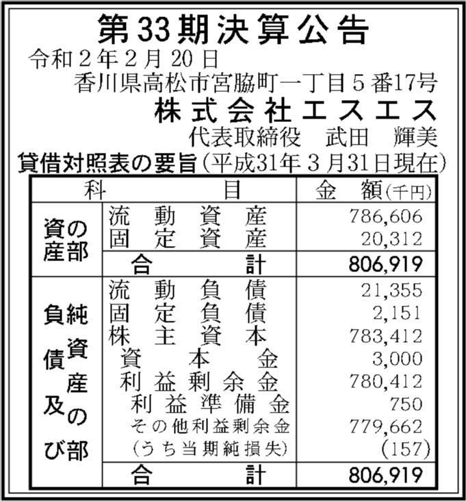 0090 af3bd4704515b56ab6860876243c6da8bfaf016a73e1c69e1d85b2c37bcfc56af7f1be2b9bae4032f5ed928eac409cf56edf5e12f7f9685dd809d47693ec6e7d 02