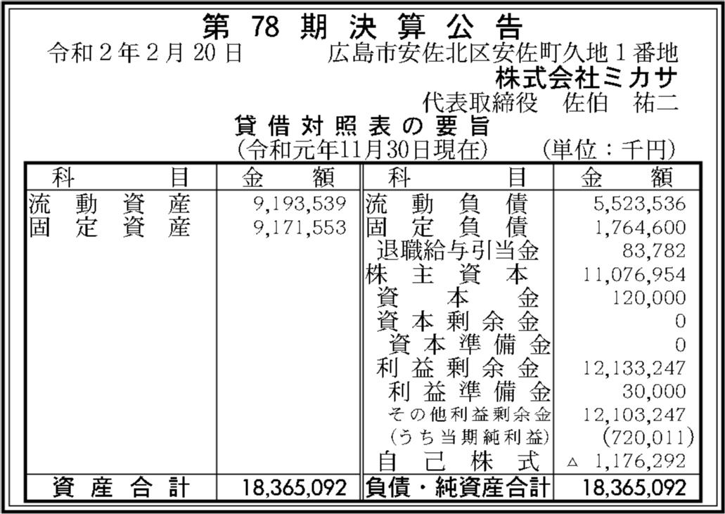 0096 007e01cf6fcc9ecc40c73fc42a767f43f21e669a7a237290e8460de5d609a7e550358d9e91c5c00548af6f162a0df56e8d116097ba47bb330b354a1a1e0cfe65 02