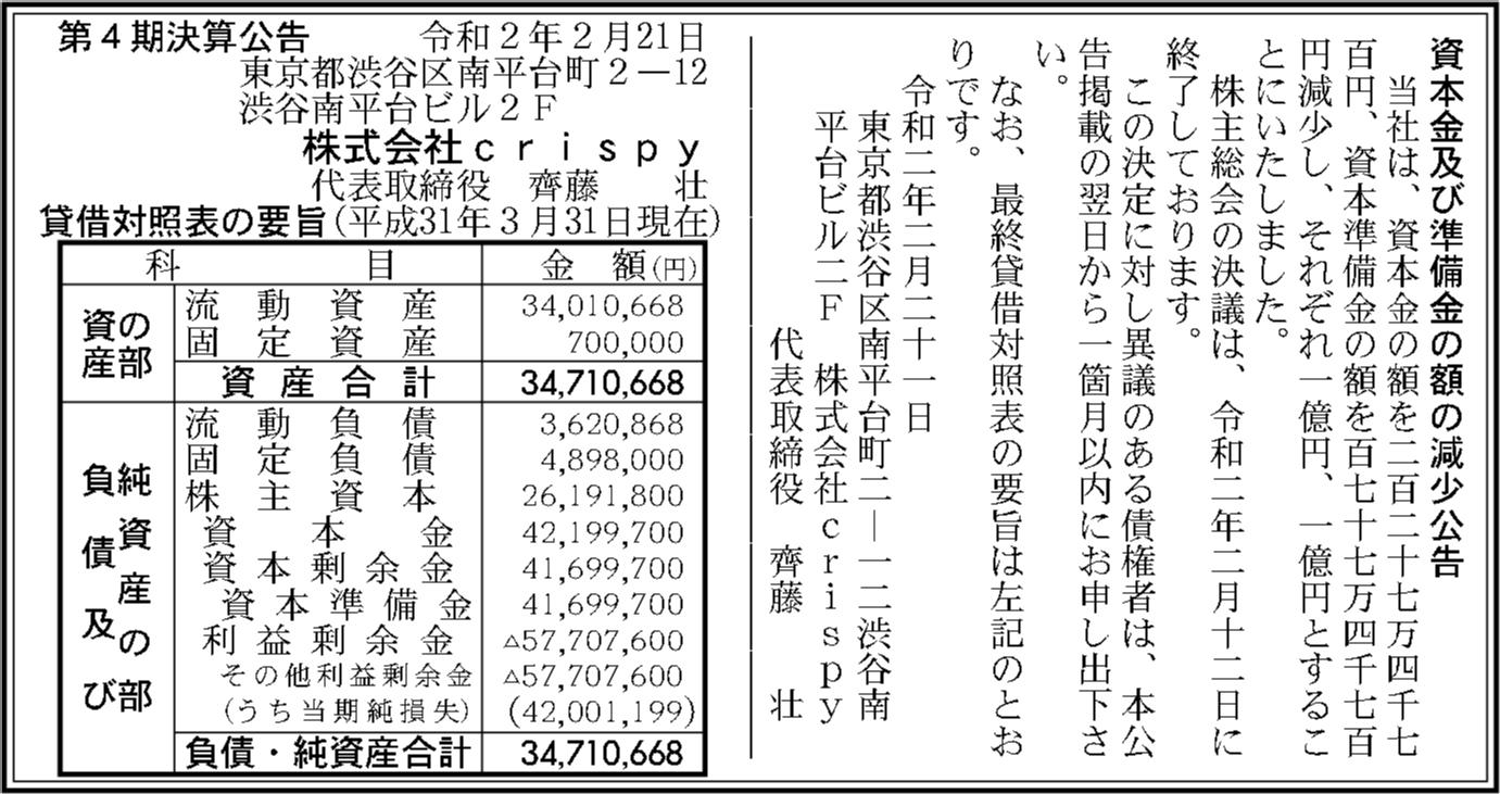 0116 74d7b38f7fa511cb89310c24bf5c6a0684584210d55e92df7e3e7260a4ef53db9cda3aaa0d56a5df45b0e42b7898904fa8aba99a69be8892d3b5fa409dc3f32a 01