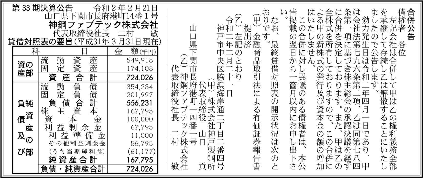 0117 476caab9e13011ab642f331b5ae80830c4089e58383d849b5cdb565633ade1830021aea595afab0f0bc486e0389720554ace433e4e4f21c4402fc1ccb99834d9 04