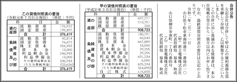0118 4bc02dabd668d170071d43b3408fcb43238d7964a2040e3dd5d2b8169d1f55939ab03617b4fa0d5af60fcdb4ecfe78dc90fa74487bf4e2f1b8cf62b4fad33221 03