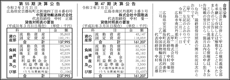 0119 4288721e0a880adf97fb56dd1fe84400a7ed75262cd7a028435b2da8624e68a46b46348bc0781fb6a29cc5c0f670d4095ab0f032fe2ed2383d6b8a700068a7ad 02