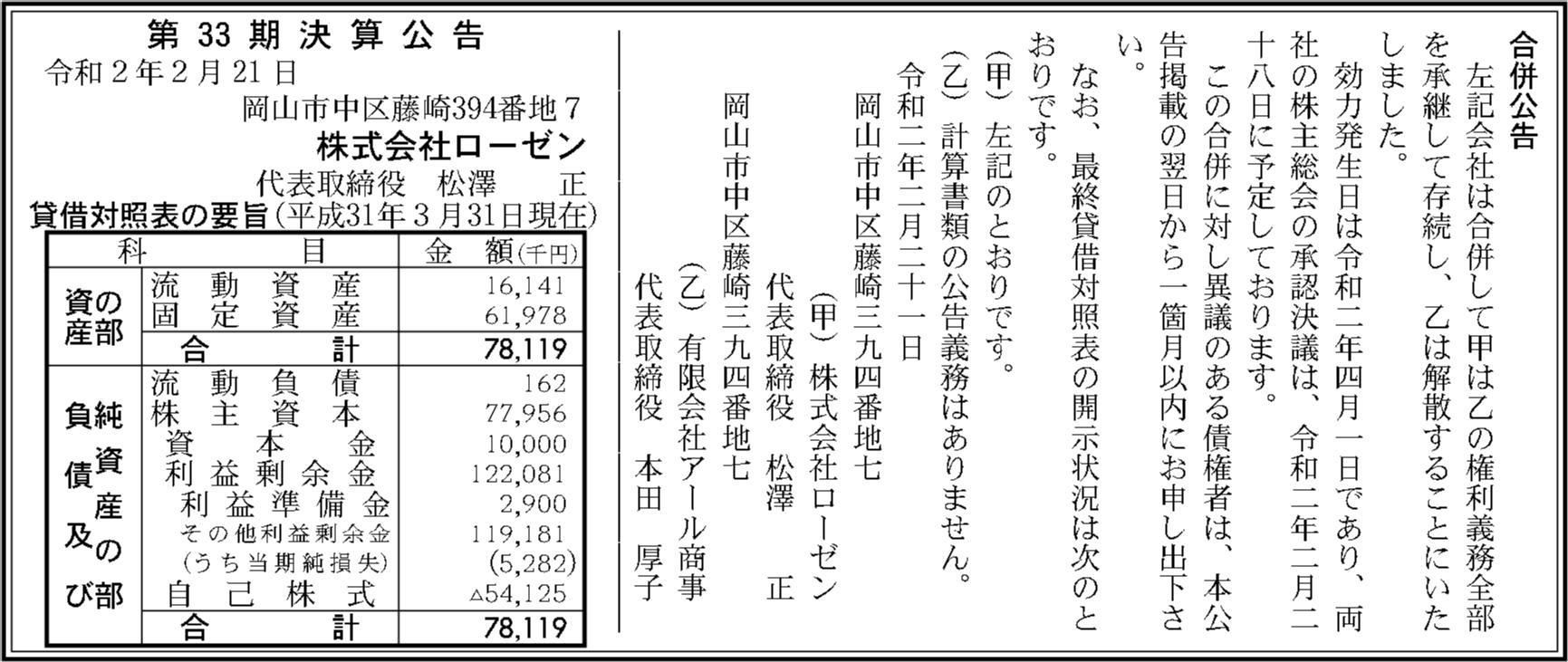 0127 231369bb18128f302e74d4fc2dfd3f717be6edc3a328f28b4da76b4d4444899bcd10572144e06c0f0624b2ffeba2f928790a064e9a72df178c6c60fd30de5e2d 01