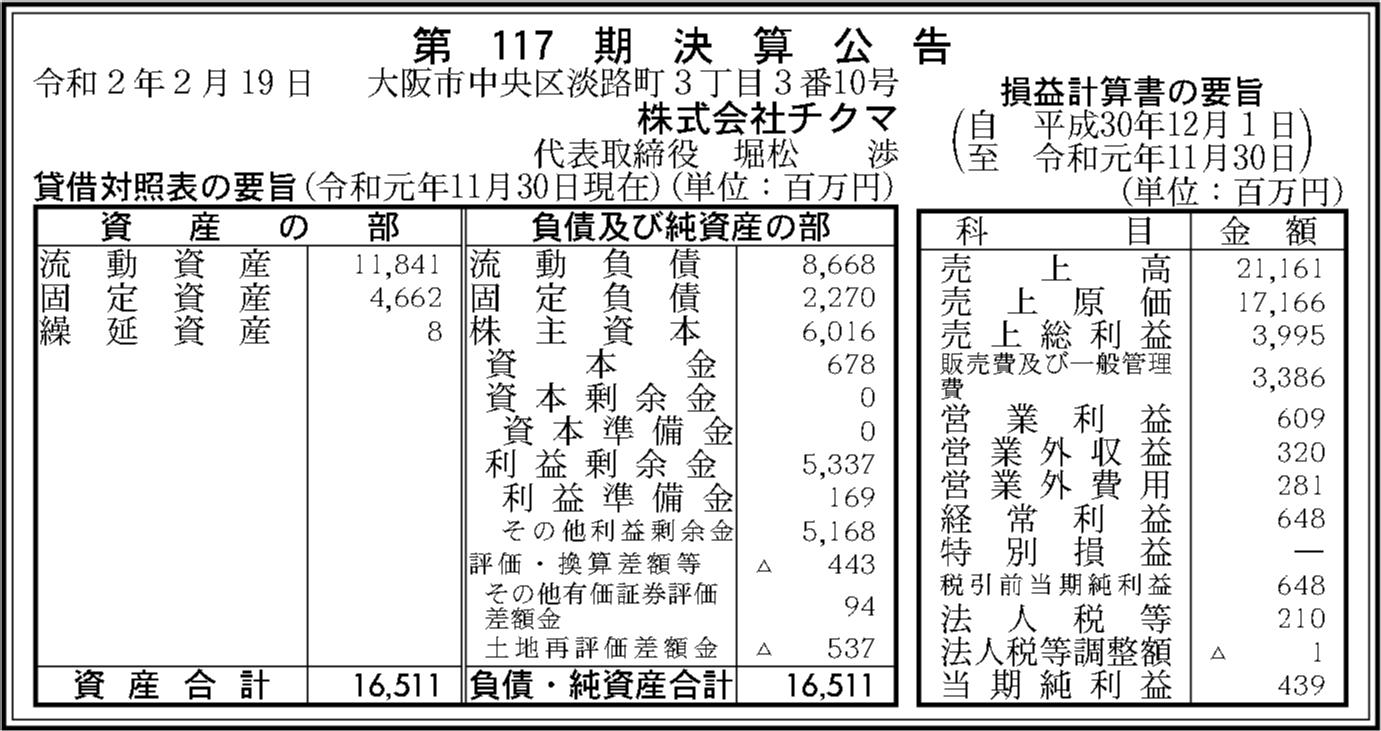 0072 7adedba17a0fc10dcc0f9ac67bd4a95ffb75c0f490ddb445e73e5427d23f100c0a8b36e3bd9656ad23d4d2e7b8a545ee89d1331779f6f1513172d1b194af2ec5 03