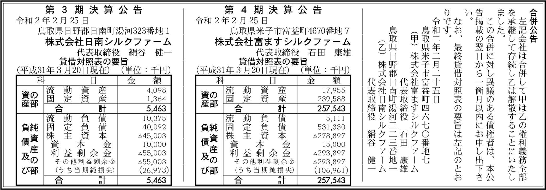 0085 aca52a269c8553c9cf32eb23203bc76cca1c18781bcdde189020050422be0c4dcbef77aedc3f9db892efdac99070de87afa0e131cc01c10d1e0d69409af36e7e 02