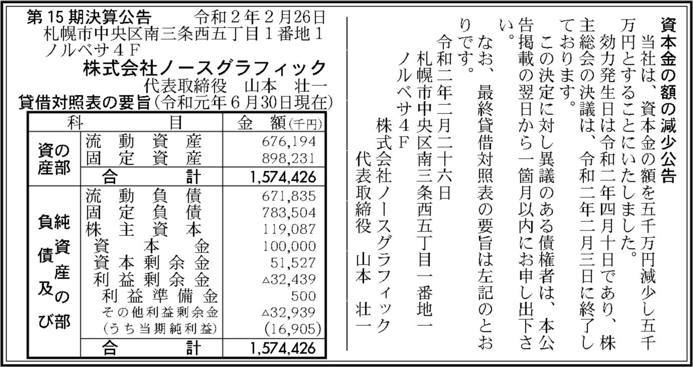 株式会社ノースグラフィック 第15期決算公告 官報決算データベース