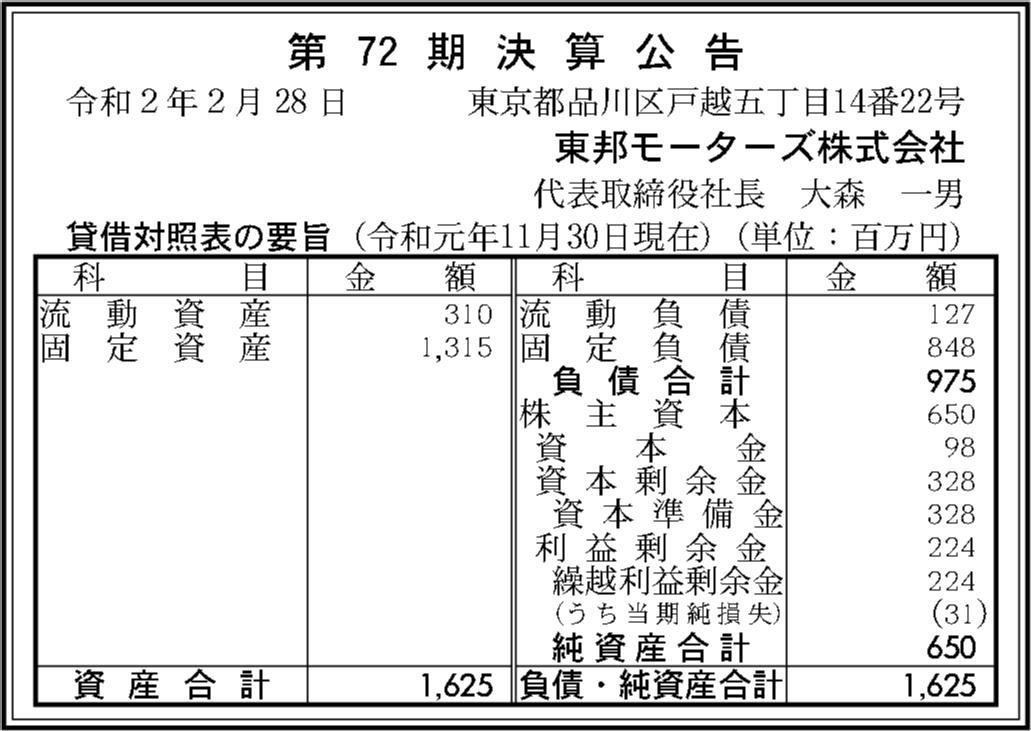0254 205da402df43ee09e69cb9835e3ffe2ffb186be7b5c1b27a159b0bdabfdbcfd7267f4f22e4d8b43079c10ff738a59d6adb602acc85cee9cc32fa61c8a1f6ab87 01