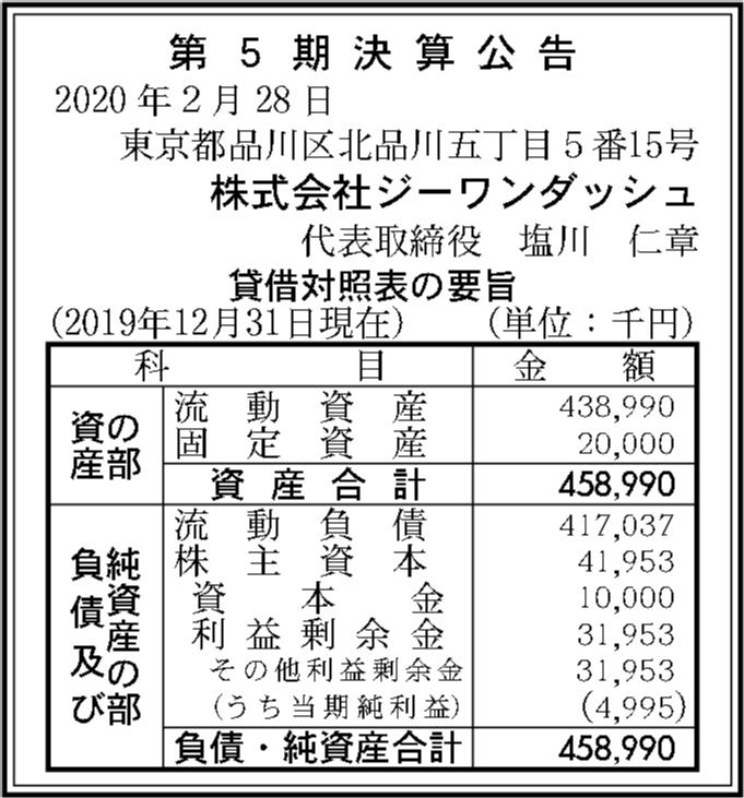 0257 85b0eb80d53ac526dffead9d9413056a75aba43b73ff2dc3f0ccd1139083bdb420189c5a88509f76c850e50bd9581b0c07949a3d87b0a1b7c43cf7ac136fd911 08