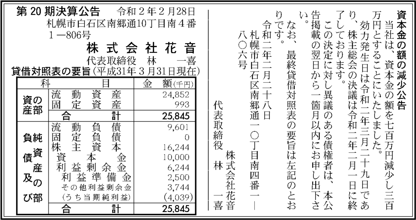 0263 04bc4fe167d580bb7ce566fbdf28a02c9fcc211f4f434052930a54e8d18c3024e4e7f81cc872c47170dcced11b7204d6ebb311cf7a3331707b2449b0701a524c 08