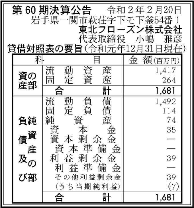 0058 8ddb4243db365468b90f43ab6f71002780f292f2f9d0653e56b2953a1b5507aebe9d8f02e921474b104b6284fe1d1bfe1d78b2117ec2d5926e2efa247234e9ab 08