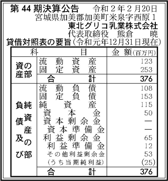 0058 8ddb4243db365468b90f43ab6f71002780f292f2f9d0653e56b2953a1b5507aebe9d8f02e921474b104b6284fe1d1bfe1d78b2117ec2d5926e2efa247234e9ab 12